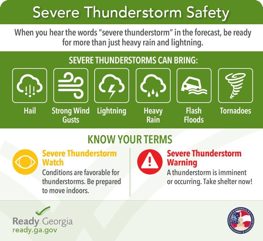 Severe Thunderstorm Safety